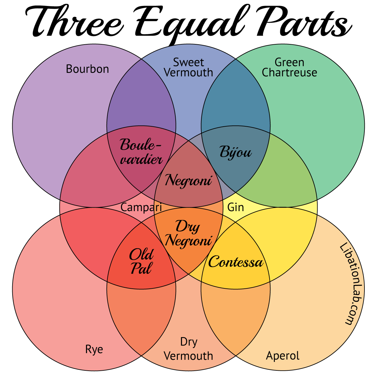 three_equal_parts