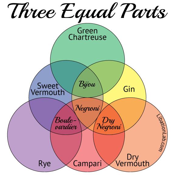 three_equal_parts